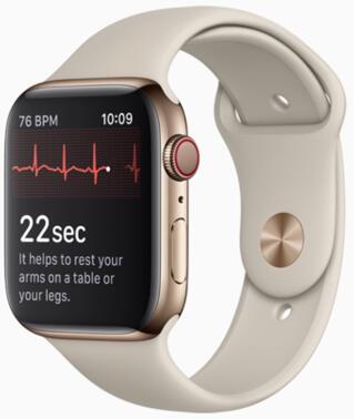 Apple Watch锛��荤���ㄦ�扮����灞���杩���棰�瑕���锛�